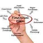 Financial Plan — Stock Photo #28959741