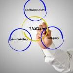 Principles of data management — Stock Photo
