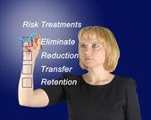 Risk treatments — Stock Photo