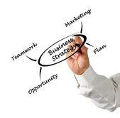 Planejamento de negócios — Foto Stock