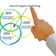 Search engine matrketing — Foto de Stock