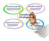 Estrategias de inversión — Foto de Stock