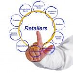 Retailers — Stock Photo