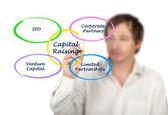 Capital raising — Stock Photo