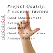5 success factors of project — Stock Photo