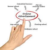 Online advertisement — Stock Photo