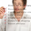 Stock Photo: Sites to affailate