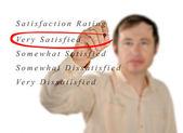 Satisfaction rating — Stock Photo