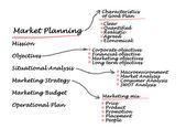 Market planning — Stock Photo
