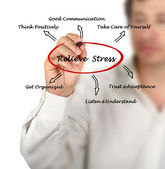Relieve stress — Stock Photo
