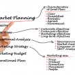 Market planning — Stock Photo #36021401