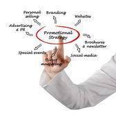Promotional strategy — Stock Photo