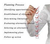 规划过程 — 图库照片
