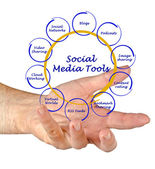 Diagram of social media tools — Stock Photo