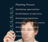 Proces plánování — Stock fotografie