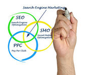 Search engine matrketing — Stock Photo