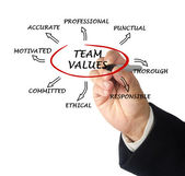 команда ценностей и норм — Стоковое фото
