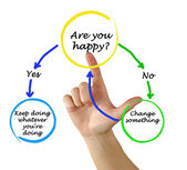 Are you happy — Stock Photo