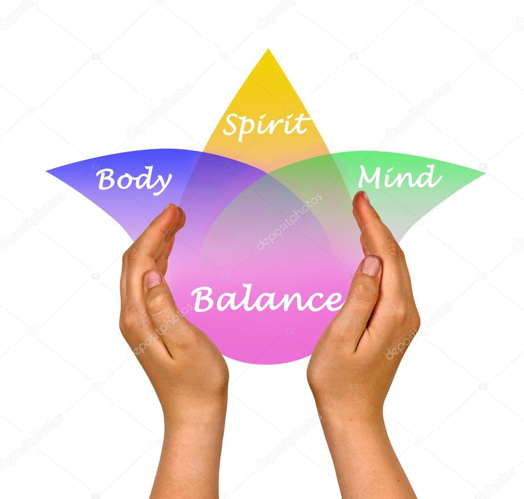 an analysis of benefits of yoga to the mind body and spirit The seven spiritual laws of yoga a practical guide to healing body, mind, and spirit deepak chopra, md david simon, md john wiley & sons, inc ffirsqxd 4/14/04 12:22 pm page iii.