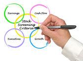 Stock Screening Criteria — Stock Photo