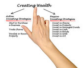 Creating Wealth — Stock Photo