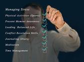 Stres yönetimi — Stok fotoğraf