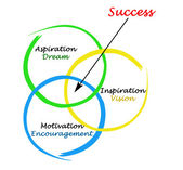 Diagram of success — Stock Photo