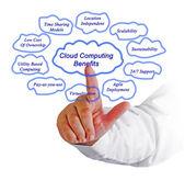 Cloud computing benefits — Stock Photo