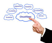 Cloud Saas — Stock Photo