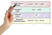интернет-протоколы — Стоковое фото