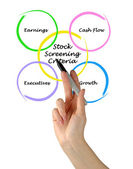 Stock Screening Criteria — Stockfoto