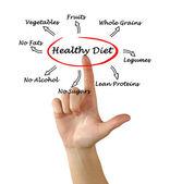 Presentation av hälsosam kost — Stockfoto