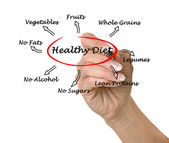 Presentation of healthy diet — Stock Photo