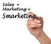 Sales Marketing Smarketing — Stock Photo