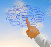 Diagram of cloud — Stock Photo
