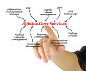 Application Services — Stock Photo