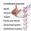 图库照片: Investment sources checklist