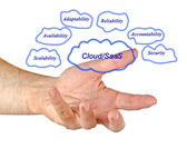 Cloud and Saas — Stock Photo
