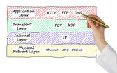 Internet protocols — Stock Photo