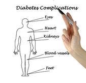 diabetes complications — Stock Photo