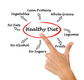 Presentation of healthy diet — Stock Photo