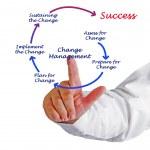 Diagram of change management — Stock Photo