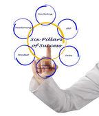 Six Pillars of Success — Stock Photo