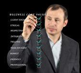 Valeurs de base d'affaires — Photo