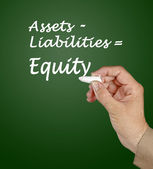 Equty equation — Stock Photo