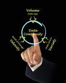 сложность данных — Стоковое фото