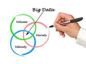 Big data — Stockfoto