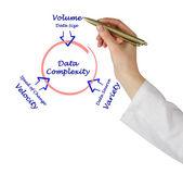Daten Komplexität — Stockfoto