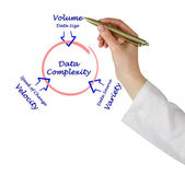 Data Complexity — Stock Photo