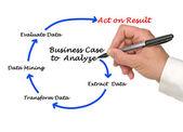 Business Analyzis — Stock Photo